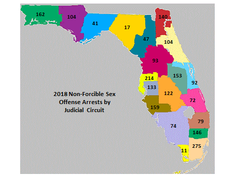2018 Non-Forcible Sex Offense arrests by judicial circuit
